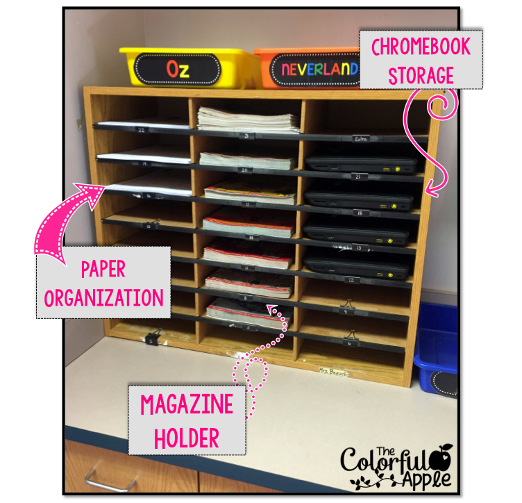 Here's a great classroom mailbox idea - use them for organizing!  The slots are a perfect size for chrome books, classroom magazines, extra papers and more.  A great way for teachers (and students) to stay organized!